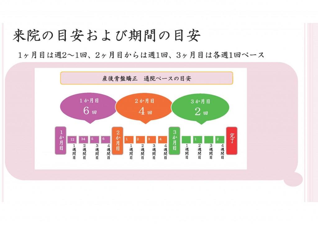 産後骨盤矯正PDF_ページ_08