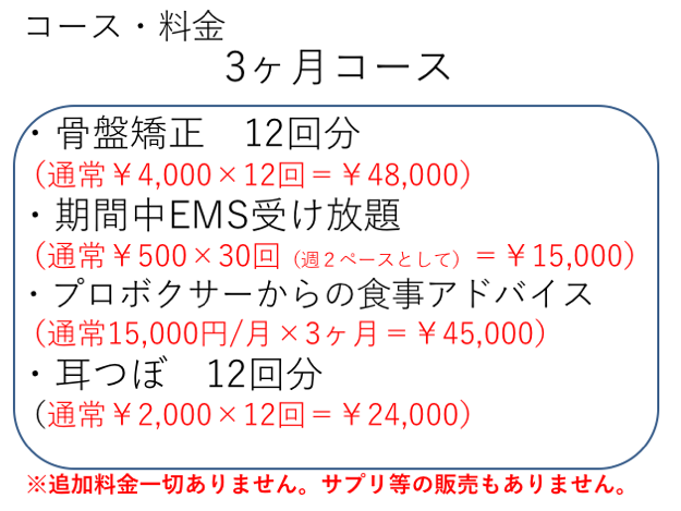 コース・料金3ヶ月コース